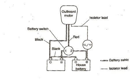 Perko Dual Battery Wiring Diagram on wiring diagram winch
