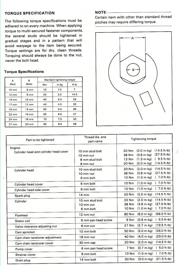 Trdparts4u toyotaofdallas also  further Fur Bean Bags furthermore Trailer Wiring Diagram With Electric Brakes also Timing Belt Diagram For 2007 Toyota Tundra 4 7 Engine. on toyota tundra oil pan
